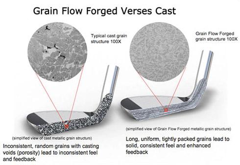 Estructura molecular de los hierros de golf forjados y fundidos