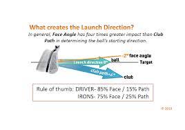 ¿Qué crea la dirección inicial de la bola?