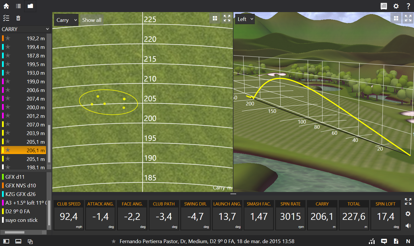 Fitting driver y Trackman