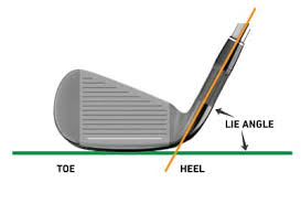 Fitting wedges y lie angle