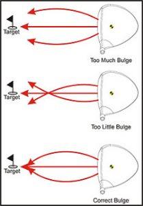 Efecto del bulge