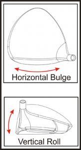 Términos de palos de golf - Bulge y Roll
