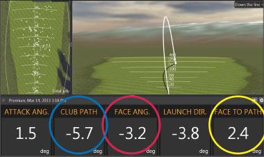 Términos del swing de golf - Golf fade