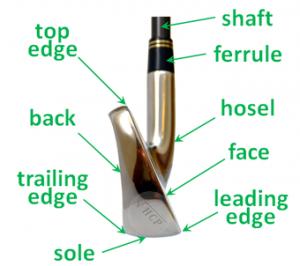 Términos de palos de golf - Scoop Sole