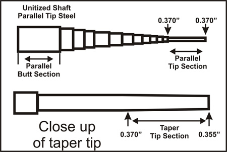 Golf shaft tip section